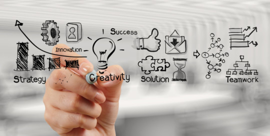 Komplexe Märkte erfordern ein anderes Konzept im Service-Vertrieb - den Business Advisor