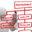 Struktur folgt Strategie (c) iQoncept / Fotolia.com