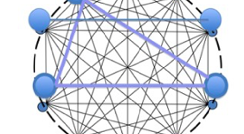 Intelligent Swarming (c) Consortium for Service Innovation